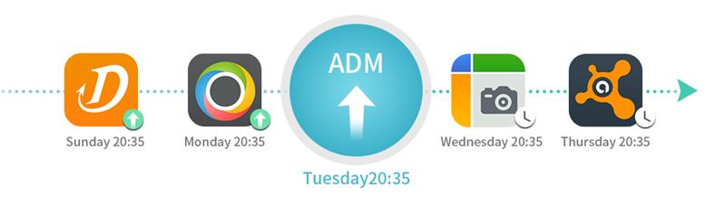 ADM 2.7 bêta