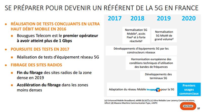 5G Bouygues Telecom