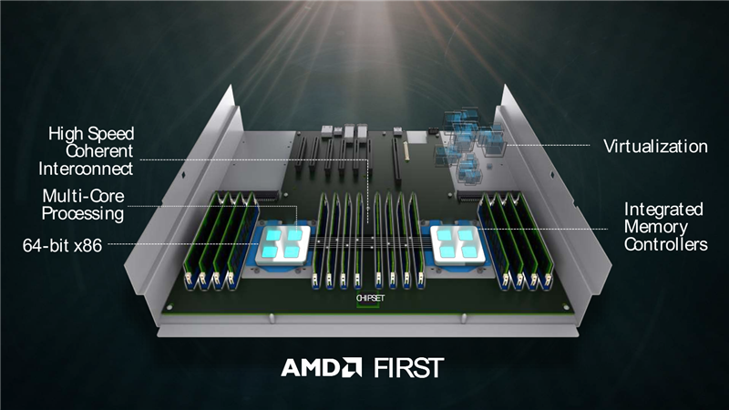 AMD Naples Annonce