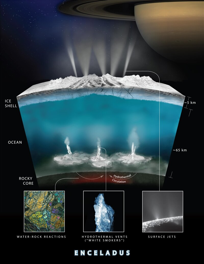Encelade NASA