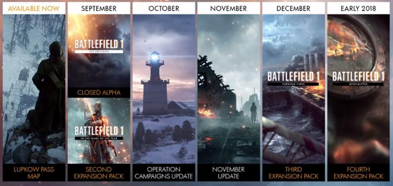 Battlefield 1 DLC Roadmap