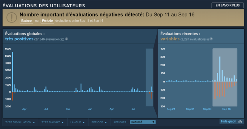 Steam Review anti Bombing septembre 2017