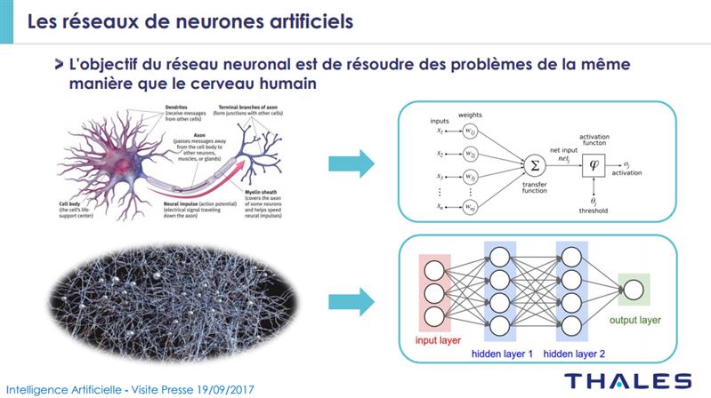 Nano-neurone Thales/CNRS