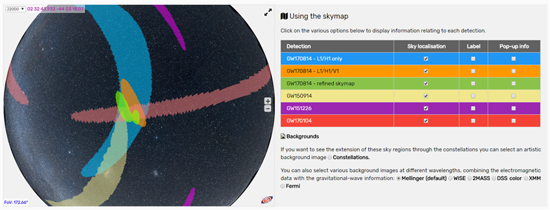 Ondes gravitationnelles LIGO Virgo