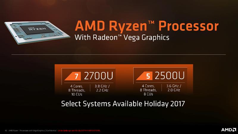 AMD Ryzen Mobile Lancement