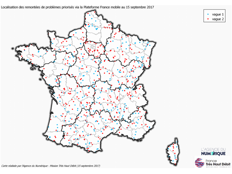 France Mobile 2017