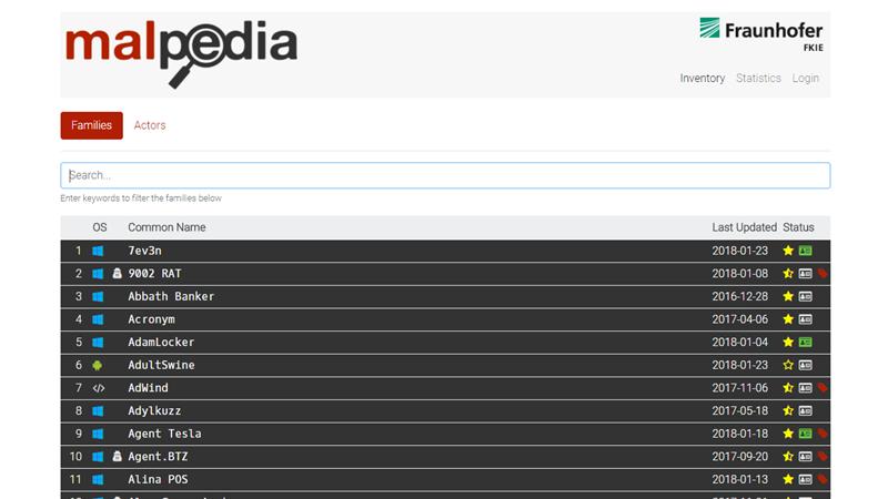 Malpedia inventaire Botconf