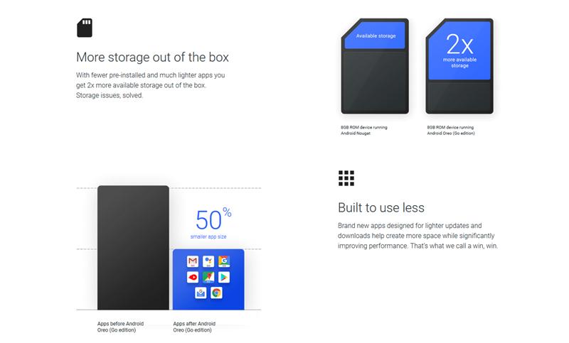 Android Oreo Go Edition Stockage