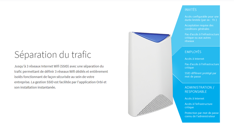 Orbi Pro Illustrations