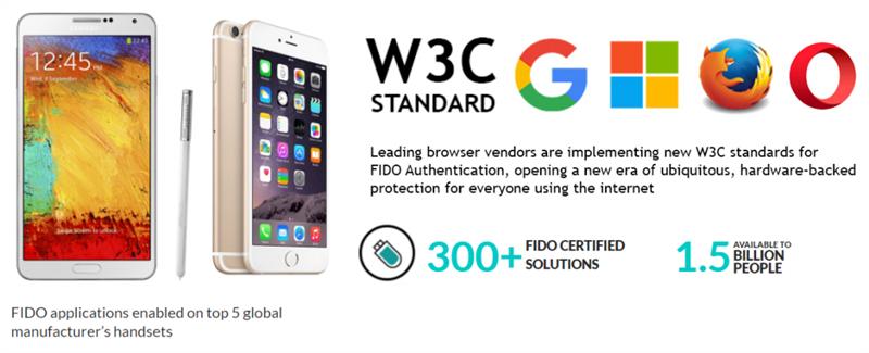 FIDO2 W3C