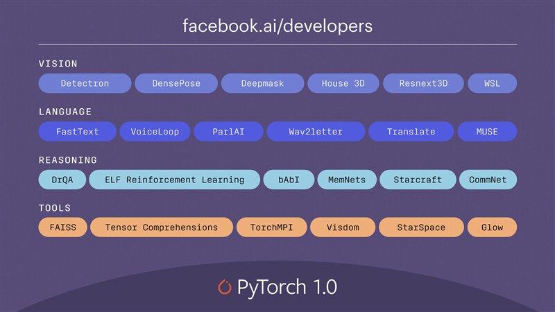 facebook pytorch