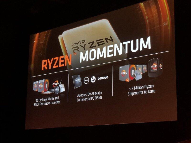 AMD Ryzen Computex