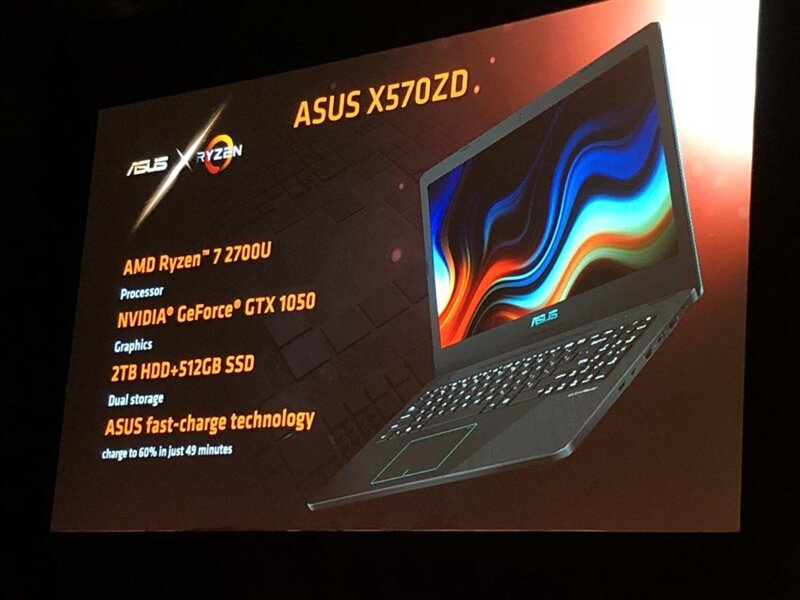 ASUS X570ZD AMD Computex