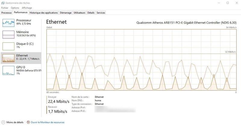 StreamRoot MyTF1 ligne fibre