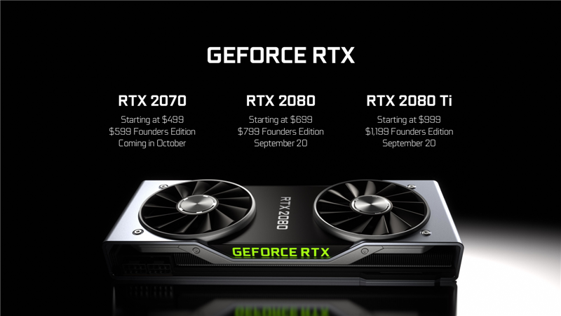 Turing GeForce RTX Founders
