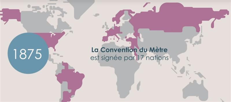 Convention du metre