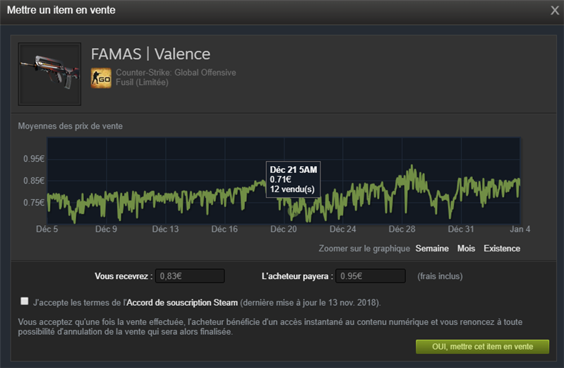 Steam Troc