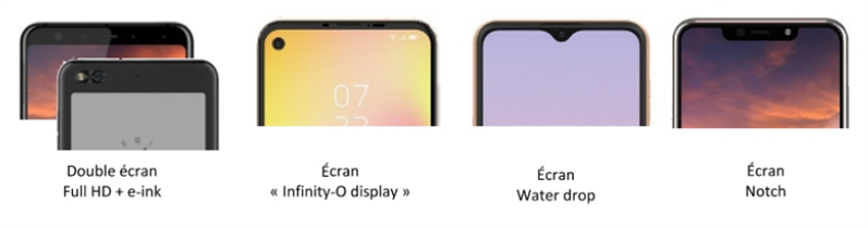 HiSense smartphone CES 2019