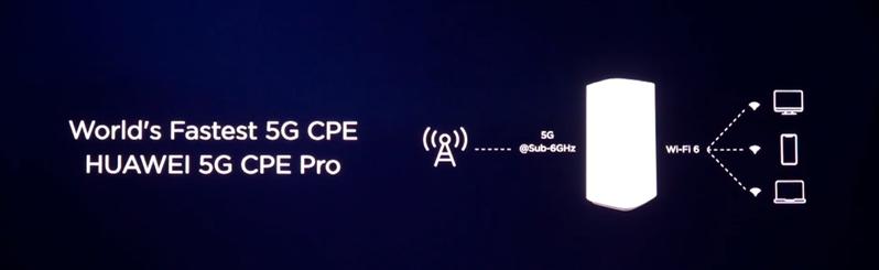 Hotpot 5G Huawei