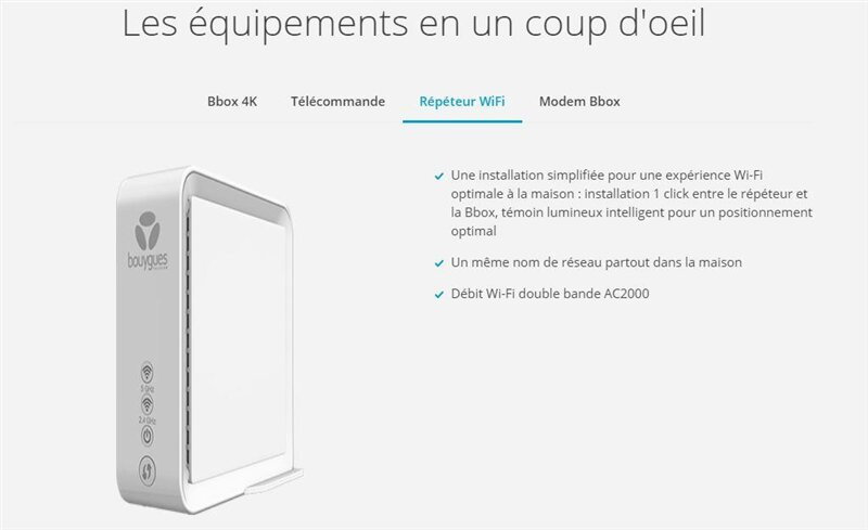 Bbox nouveau répéteur Wi-Fi