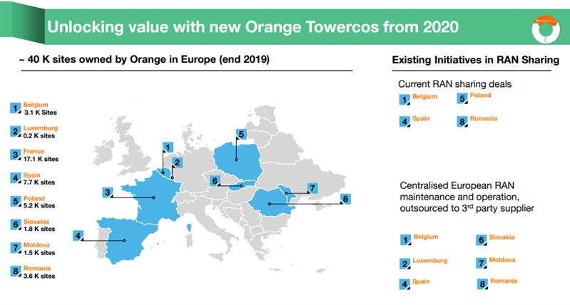 Orange Engage 2025