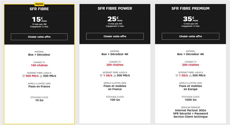 SFR promotion fibre