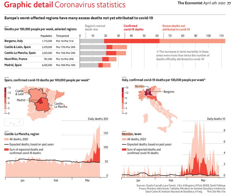 coronavirus covid-19 economist