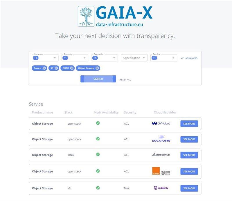 Gaia-X démonstrateur