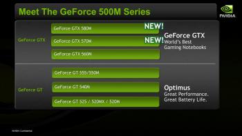 Roadmap GPU NVIDIA