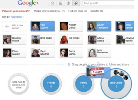 Google plus reseau social
