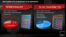 AMD Llano Slide