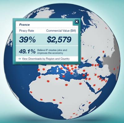 BSA logiciels contrefaçon piratage france 2010