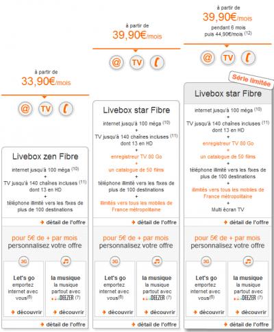 Livebox Star série limitée fibre