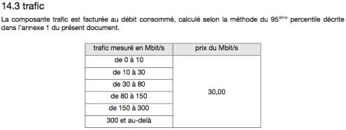 France Telecom tarifs