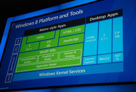 windows 8 win8 build