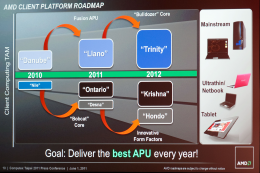 AMD APU Roadmap