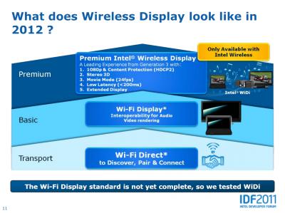 Intel WiDi 2012