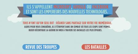Infographie guerre du web rue89