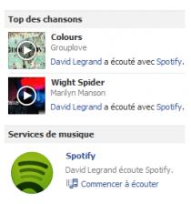 Spotify Musique