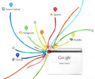 Google plus réseau social