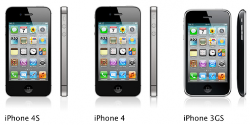 Apple iPhone 4 4S 3GS