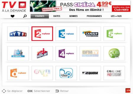 Pluzz TV a la demande SFR neufbox Evolution