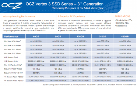 SSD OCZ Agility 3 Vertex 3