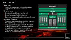 AMD FX Bulldozer PDF