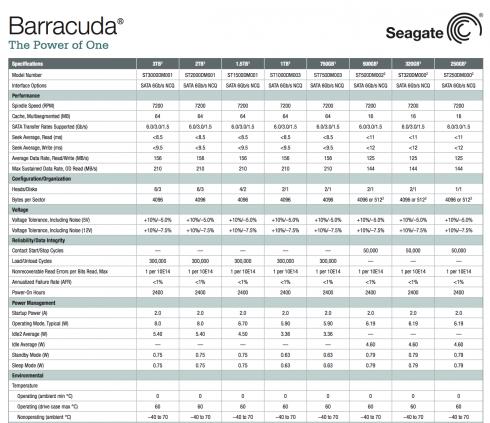 Seagate Barracuda 2012