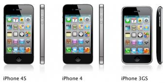 Apple iPhone 4 4S 3GS