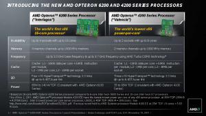 AMD Opteron Bulldozer Valencia Interlagos 4200 620