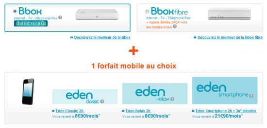 Bouygues Telecom Ideo edition spéciale