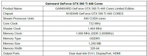 Gainward GTX 560 Ti 448