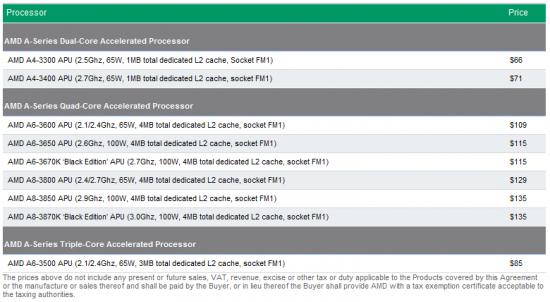 AMD APU liste de prix decembre 2011